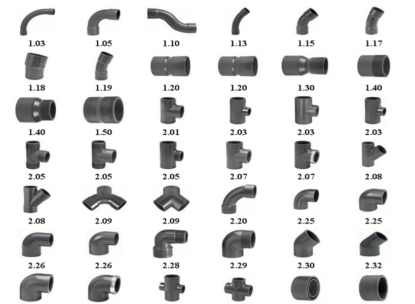 Types of pvc pipe fittings pictures to pin on pinterest for Types of pipes used in plumbing